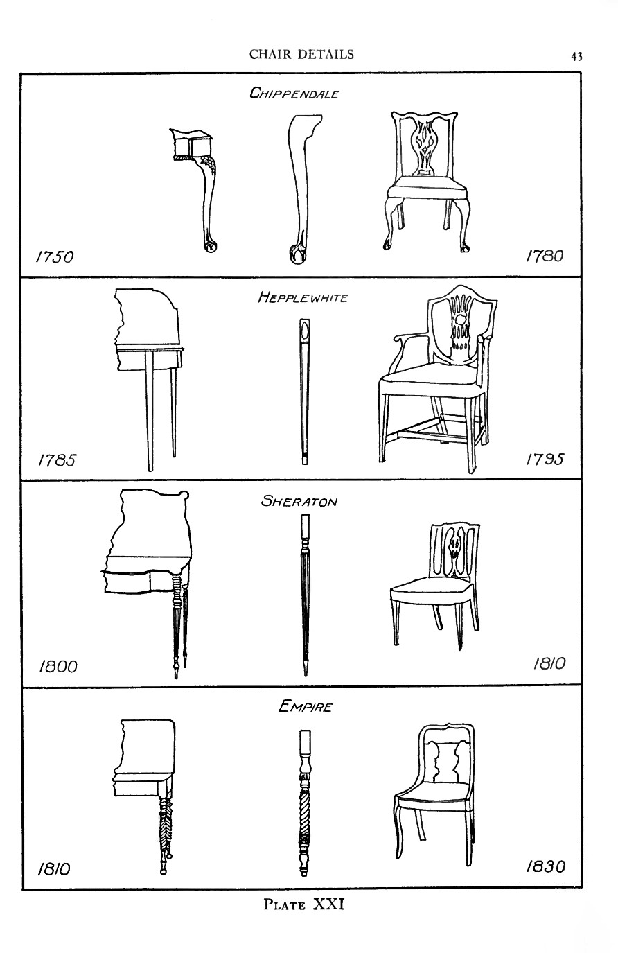 Working Drawings Of Colonial Furniture Section 2